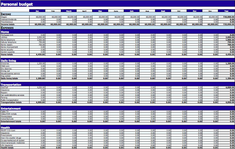 Personal Budget Template for Numbers