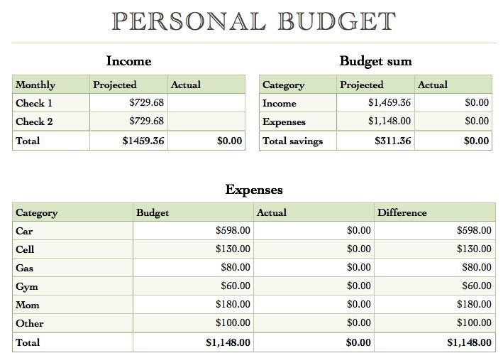 Numbers Yearly Budget Template