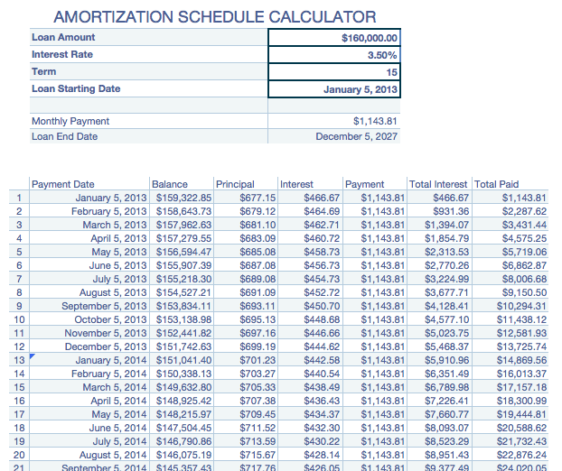 Amortization Schedule Calculator 2.0 For Numbers