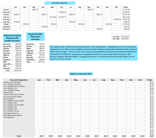 Yearly Budget Template With Summary For Numbers